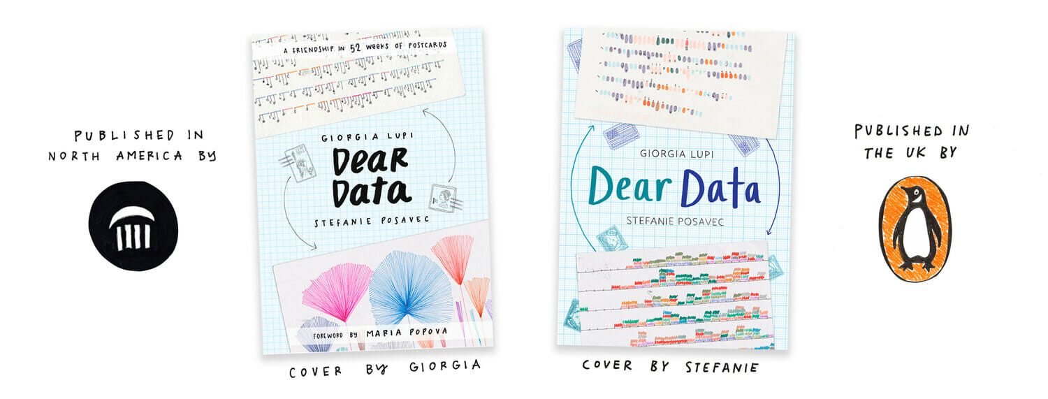 Giorgia Lupi and Stephanie Posavec: Dear Data