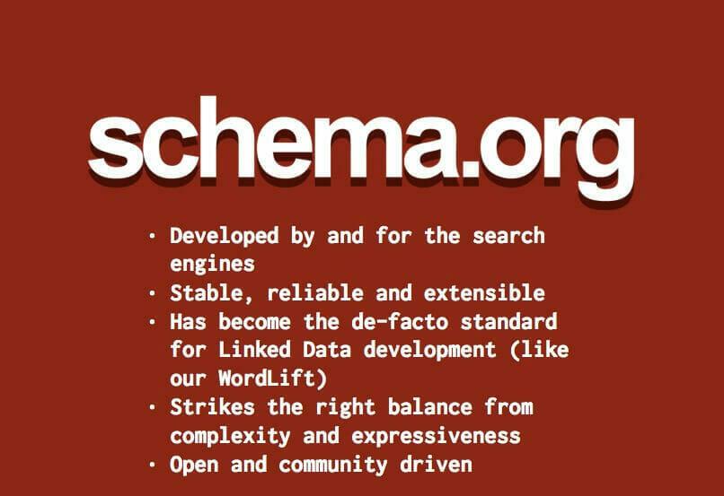 What is Schema.org