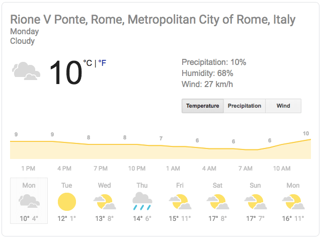 today's-weather-google