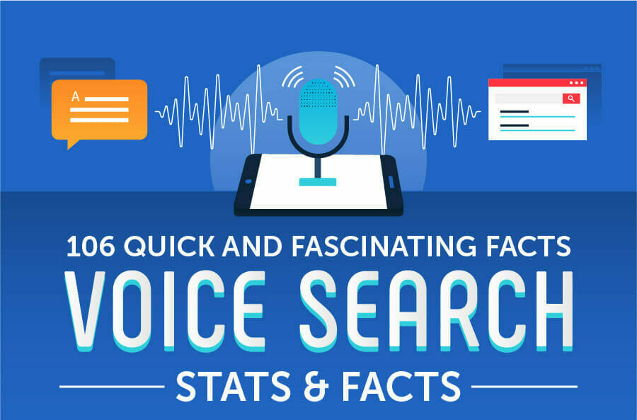 The Constant Evolution of Voice Search