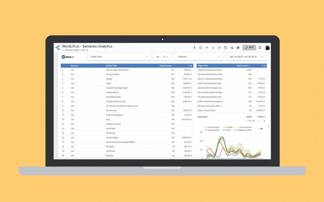 Introducing Semantic Web Analytics