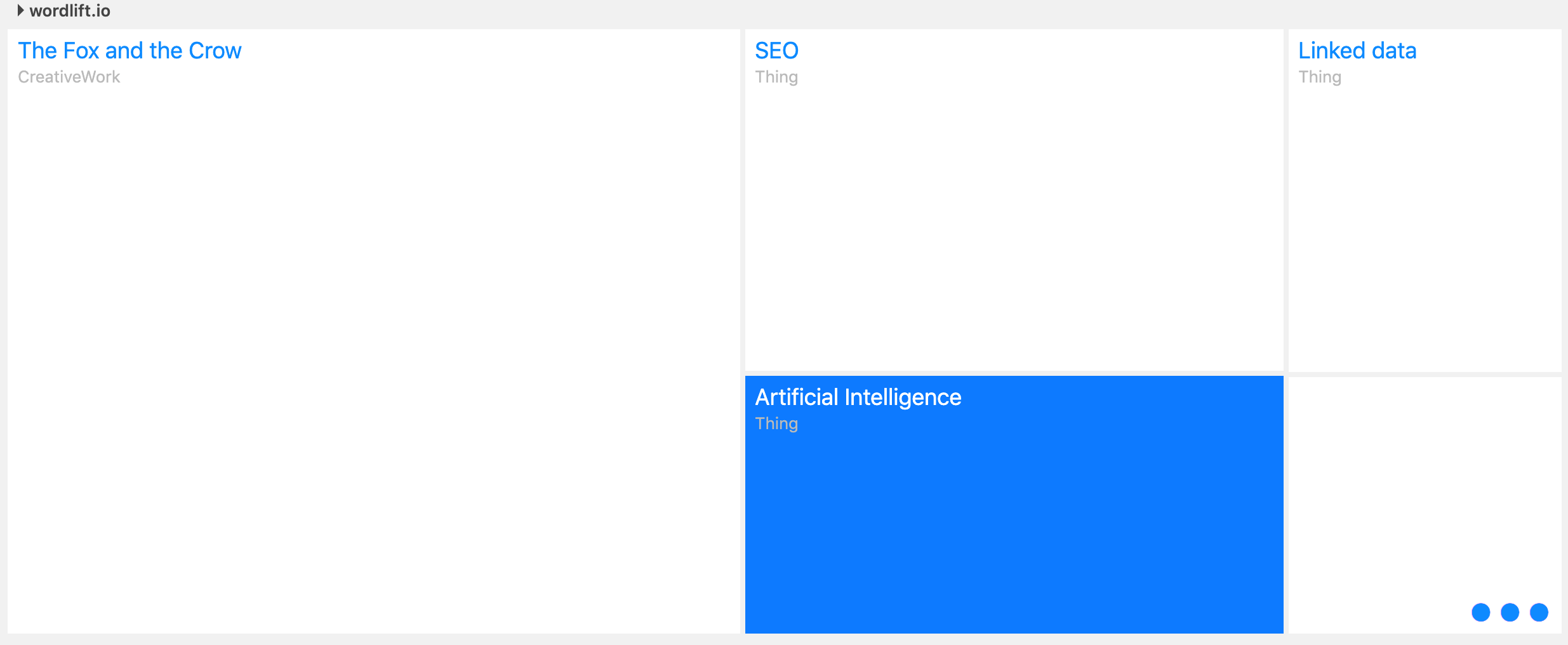 WordLift Dashboard