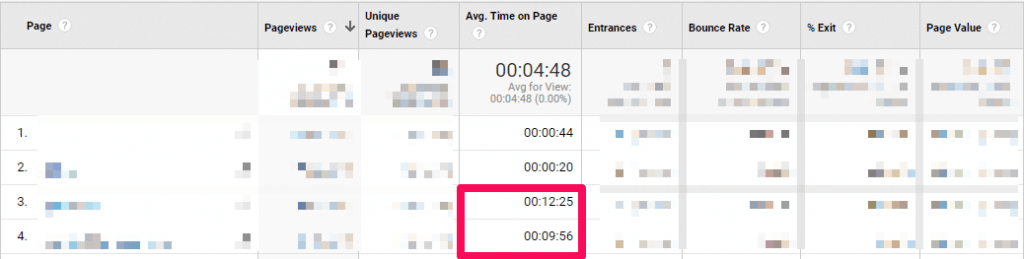 google analytics time on page