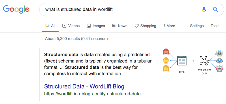 what-is-structured-data-wordlift