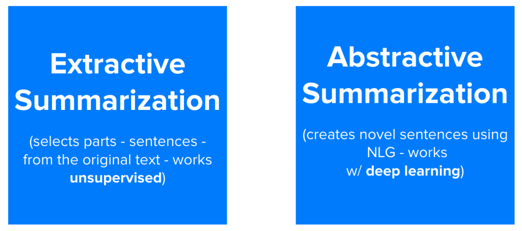 Extractive and Abstractive Summarization