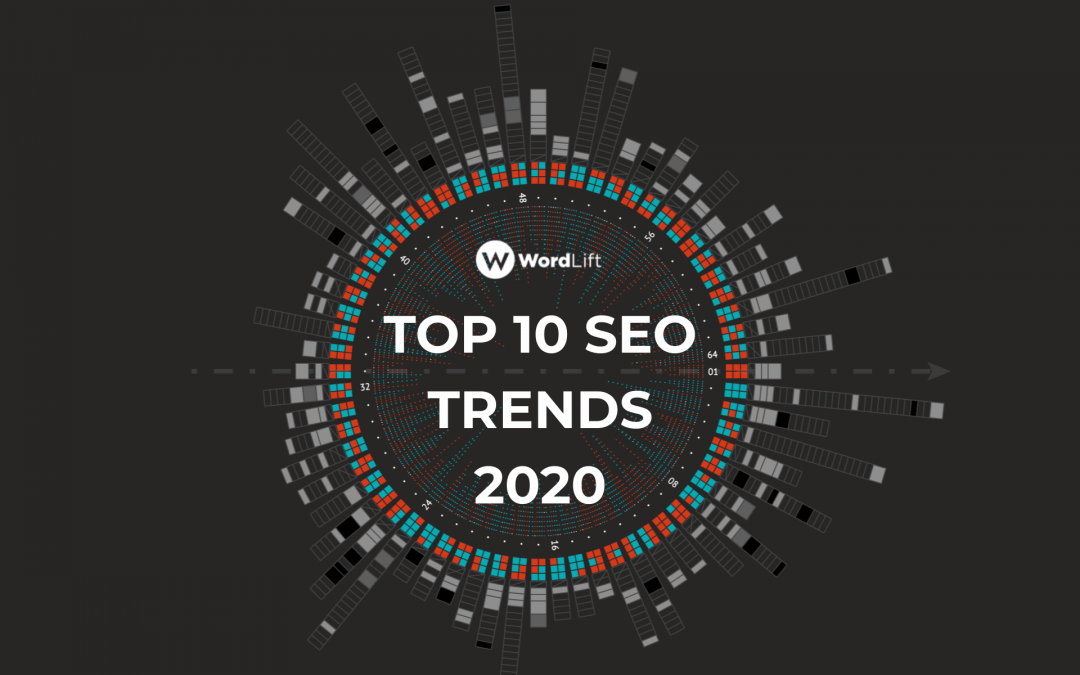Top 10 SEO Trends 2020 that you should know!