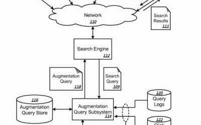 Cosa sono le augmentation query e come viene determinata la loro qualità?